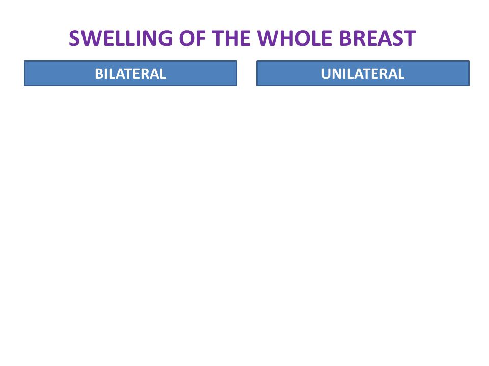 SWELLING OF THE WHOLE BREAST BILATERALUNILATERAL