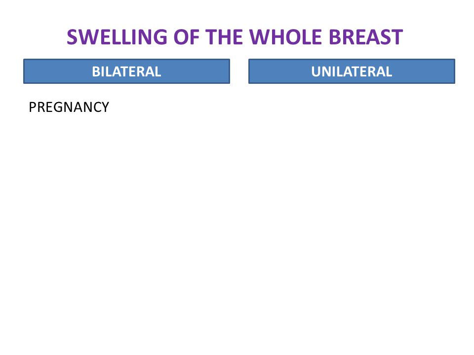 SWELLING OF THE WHOLE BREAST BILATERALUNILATERAL PREGNANCY