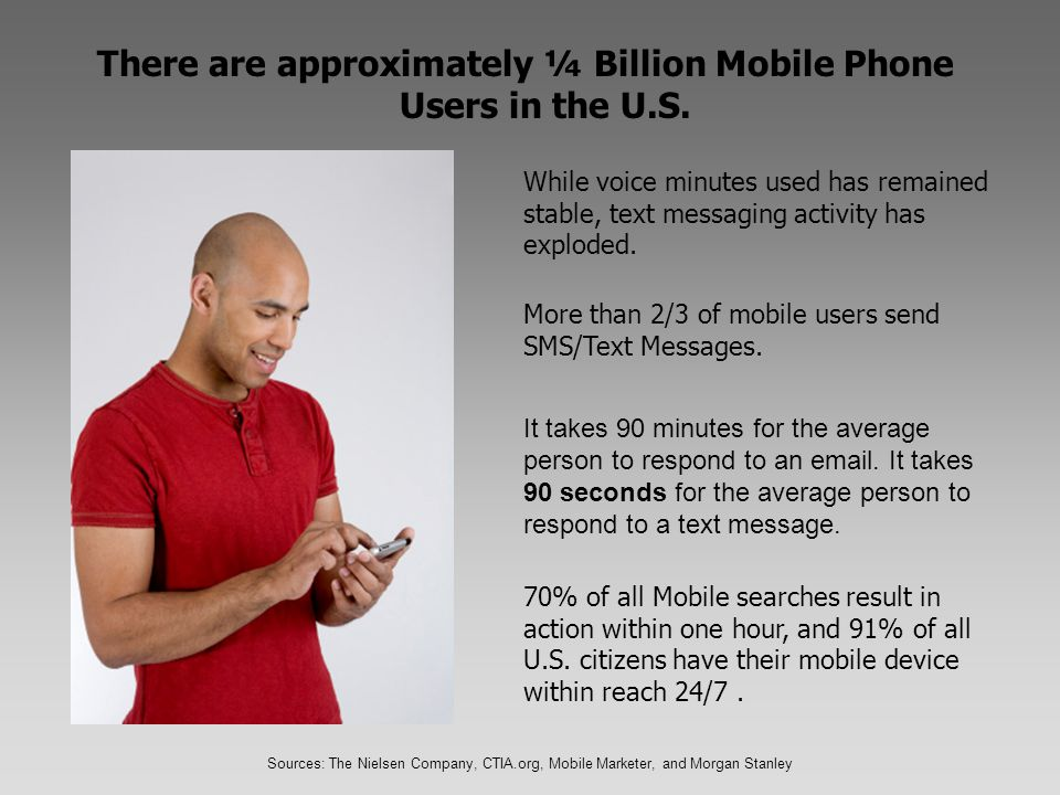 There are approximately ¼ Billion Mobile Phone Users in the U.S.