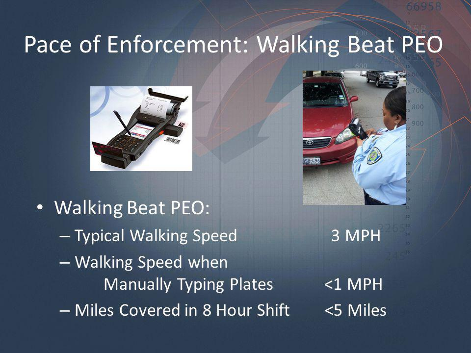 Pace of Enforcement: Walking Beat PEO Walking Beat PEO: – Typical Walking Speed 3 MPH – Walking Speed when Manually Typing Plates <1 MPH – Miles Cover