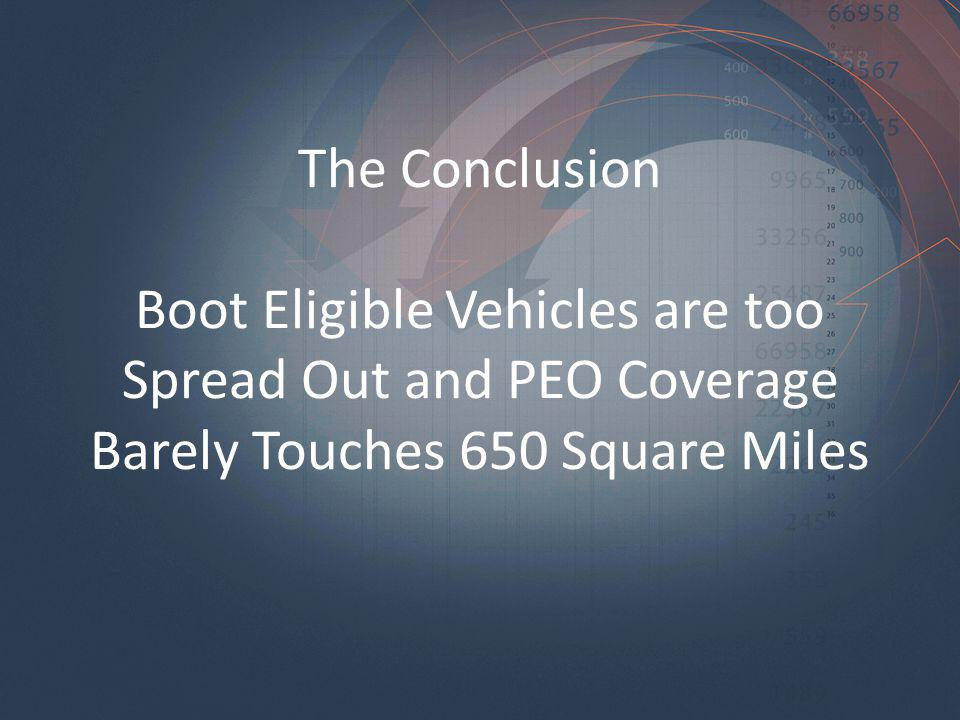 The Conclusion Boot Eligible Vehicles are too Spread Out and PEO Coverage Barely Touches 650 Square Miles