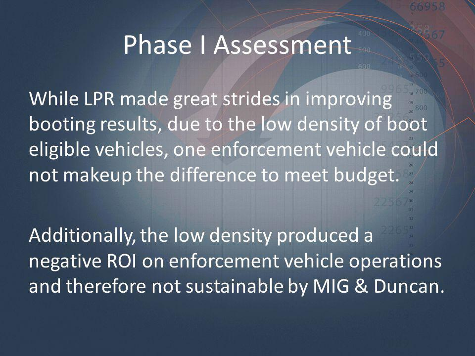 Phase I Assessment While LPR made great strides in improving booting results, due to the low density of boot eligible vehicles, one enforcement vehicle could not makeup the difference to meet budget.