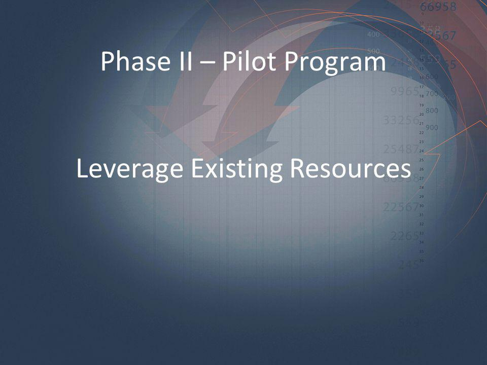 Phase II – Pilot Program Leverage Existing Resources