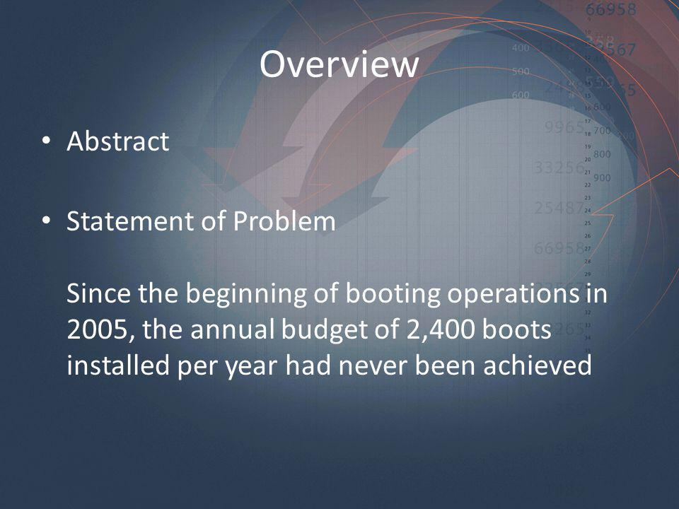 Overview Abstract Statement of Problem Since the beginning of booting operations in 2005, the annual budget of 2,400 boots installed per year had neve