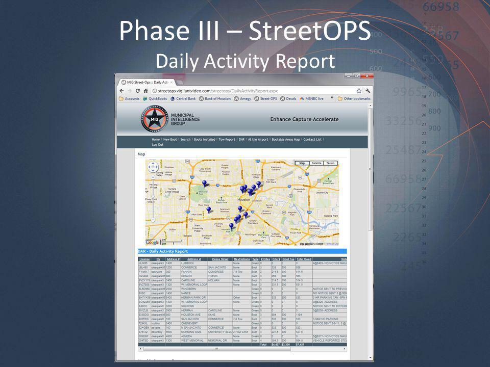 Phase III – StreetOPS Daily Activity Report