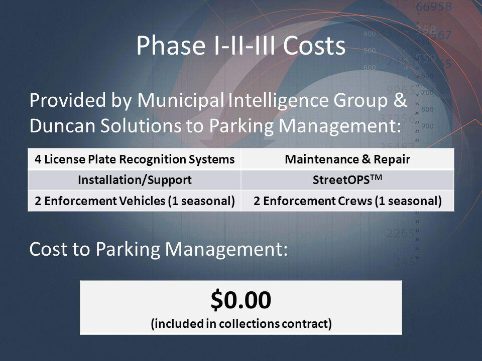 Phase I-II-III Costs Provided by Municipal Intelligence Group & Duncan Solutions to Parking Management: Cost to Parking Management: 4 License Plate Re