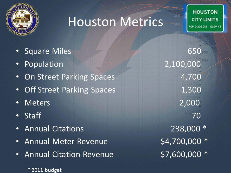 Square Miles 650 Population 2,100,000 On Street Parking Spaces 4,700 Off Street Parking Spaces 1,300 Meters 2,000 Staff 70 Annual Citations 238,000 * Annual Meter Revenue $4,700,000 * Annual Citation Revenue $7,600,000 * * 2011 budget Houston Metrics
