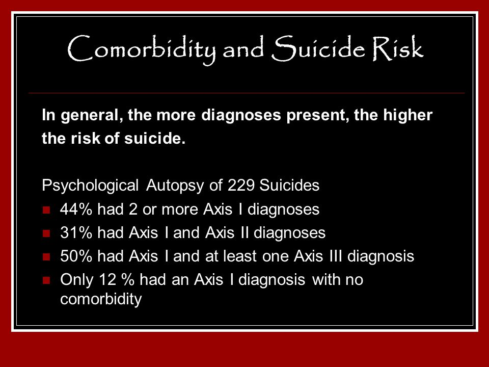 Comorbidity and Suicide Risk In general, the more diagnoses present, the higher the risk of suicide. Psychological Autopsy of 229 Suicides 44% had 2 o