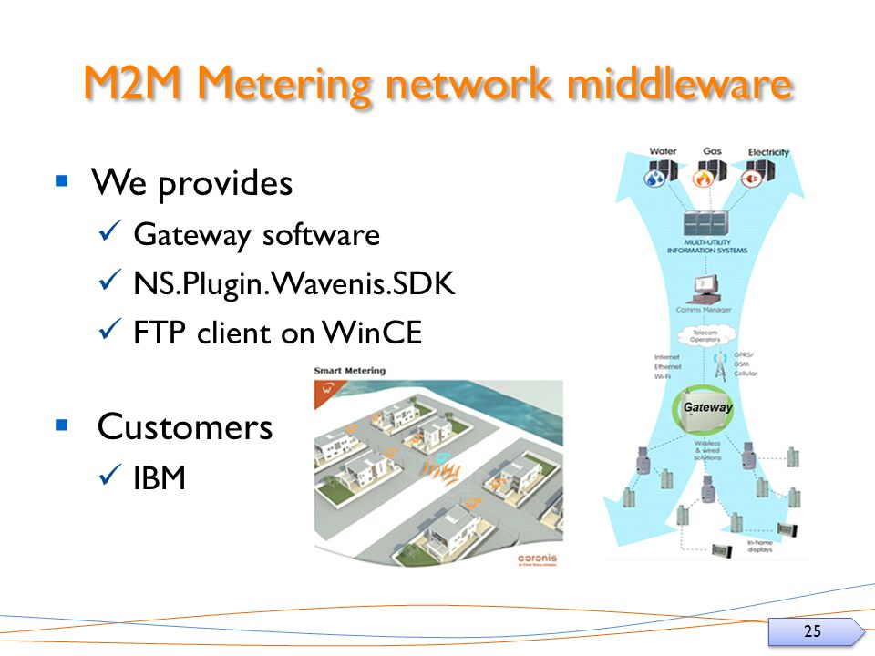 25 M2M Metering network middleware We provides Gateway software NS.Plugin.Wavenis.SDK FTP client on WinCE Customers IBM