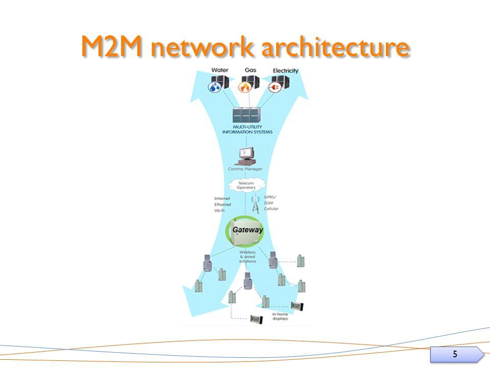 5 5 M2M network architecture