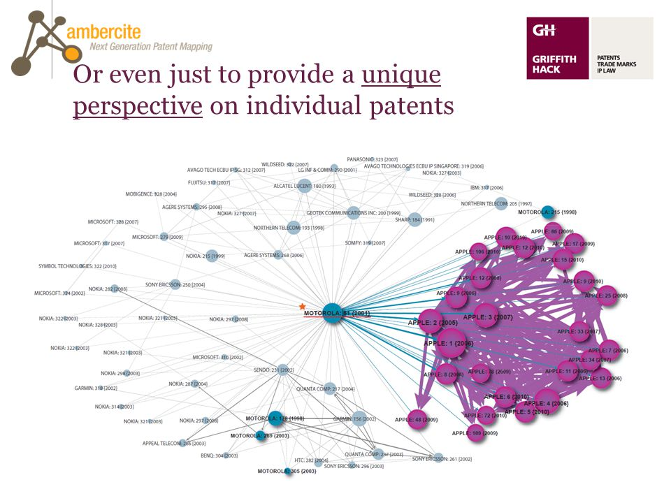 Or even just to provide a unique perspective on individual patents