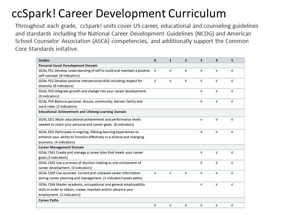 z Throughout each grade, ccSpark.