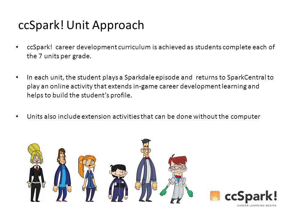 ccSpark. Unit Approach ccSpark.