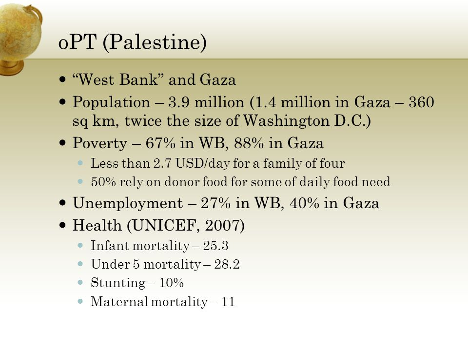 oPT (Palestine) West Bank and Gaza Population – 3.9 million (1.4 million in Gaza – 360 sq km, twice the size of Washington D.C.) Poverty – 67% in WB, 88% in Gaza Less than 2.7 USD/day for a family of four 50% rely on donor food for some of daily food need Unemployment – 27% in WB, 40% in Gaza Health (UNICEF, 2007) Infant mortality – 25.3 Under 5 mortality – 28.2 Stunting – 10% Maternal mortality – 11