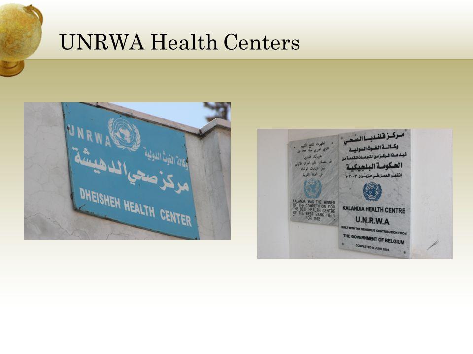 UNRWA Health Centers