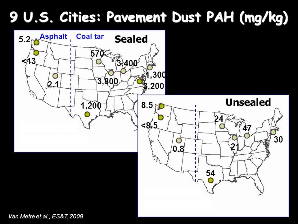 Sealed 570 3,800 3,400 1,300 2.1 24 21 47 30 0.8 Unsealed Coal tar Asphalt 9 U.S.