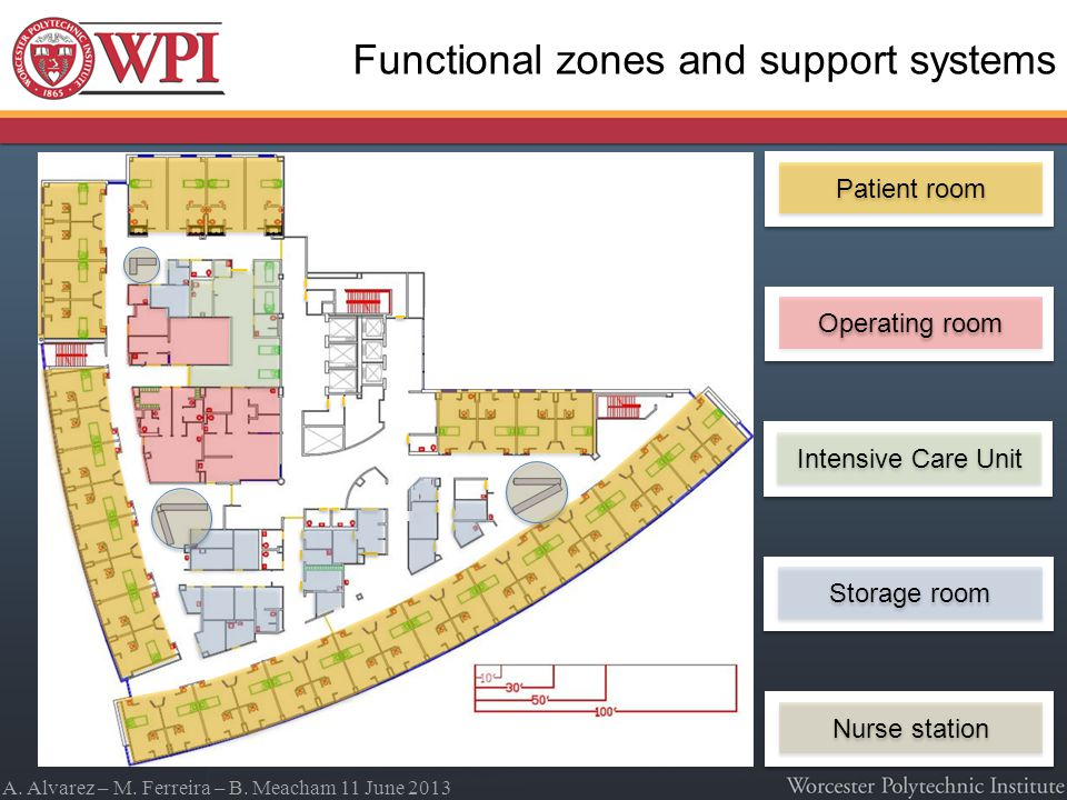 A. Alvarez – M. Ferreira – B. Meacham 11 June 2013 Functional zones and support systems Patient room Operating room Intensive Care Unit Storage room N