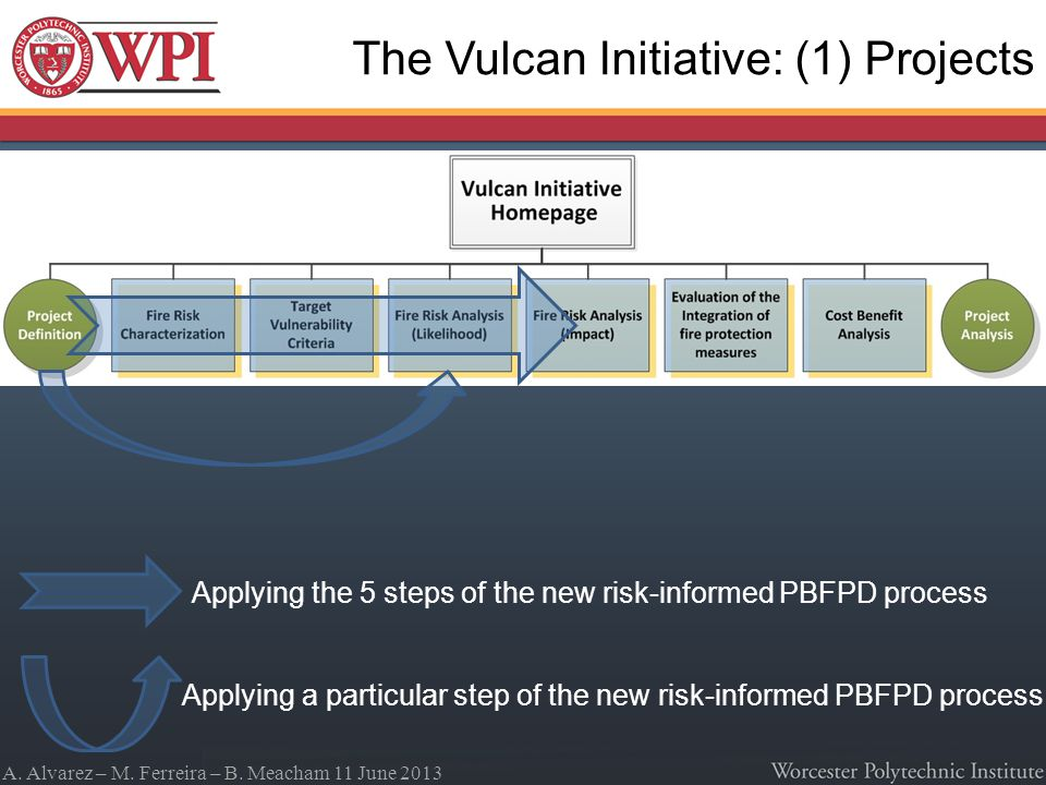 A. Alvarez – M. Ferreira – B. Meacham 11 June 2013 The Vulcan Initiative: (1) Projects Applying the 5 steps of the new risk-informed PBFPD process App