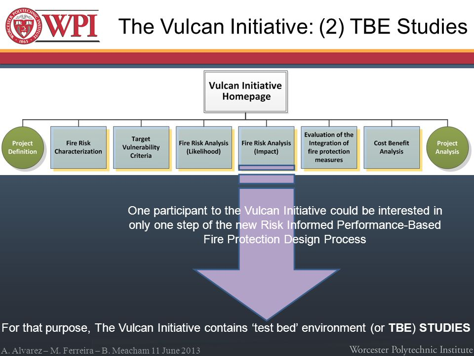 A. Alvarez – M. Ferreira – B. Meacham 11 June 2013 One participant to the Vulcan Initiative could be interested in only one step of the new Risk Infor