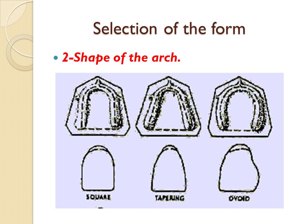 Selection of the form 2-Shape of the arch.