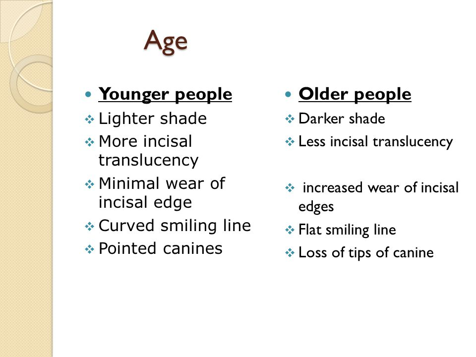 Age Younger people Lighter shade More incisal translucency Minimal wear of incisal edge Curved smiling line Pointed canines Older people Darker shade Less incisal translucency increased wear of incisal edges Flat smiling line Loss of tips of canine