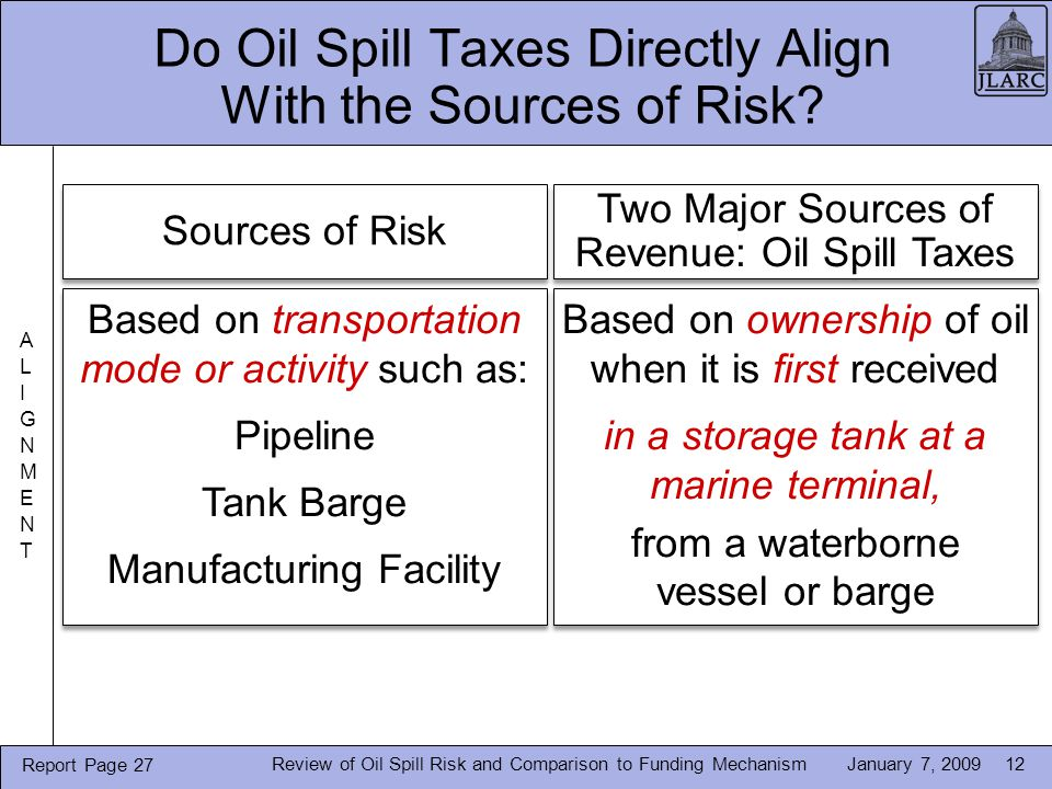 January 7, 200912 Do Oil Spill Taxes Directly Align With the Sources of Risk.
