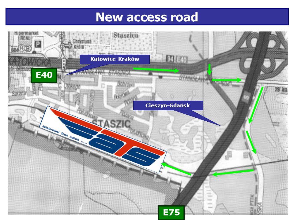 New access road Katowice-Kraków Cieszyn-Gdańsk E40 E75