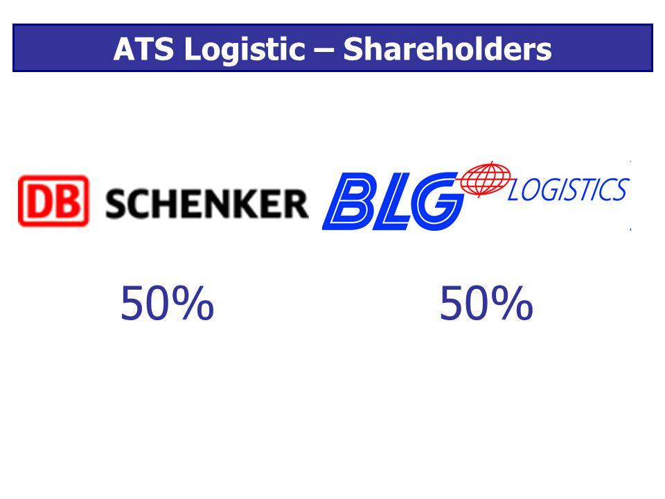ATS Logistic – Shareholders 50%