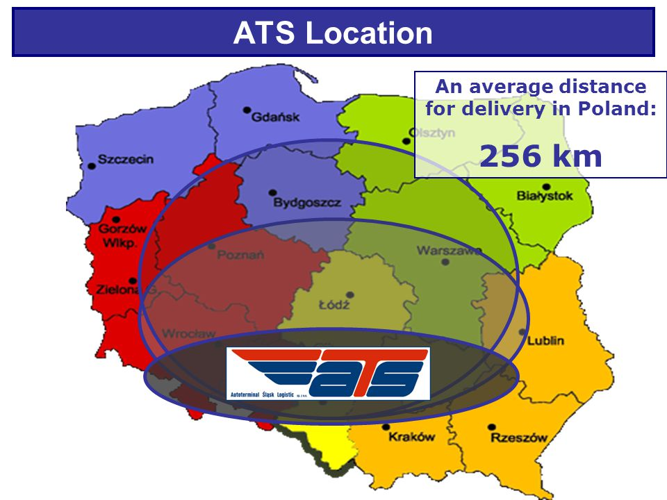 ATS Location An average distance for delivery in Poland: 256 km