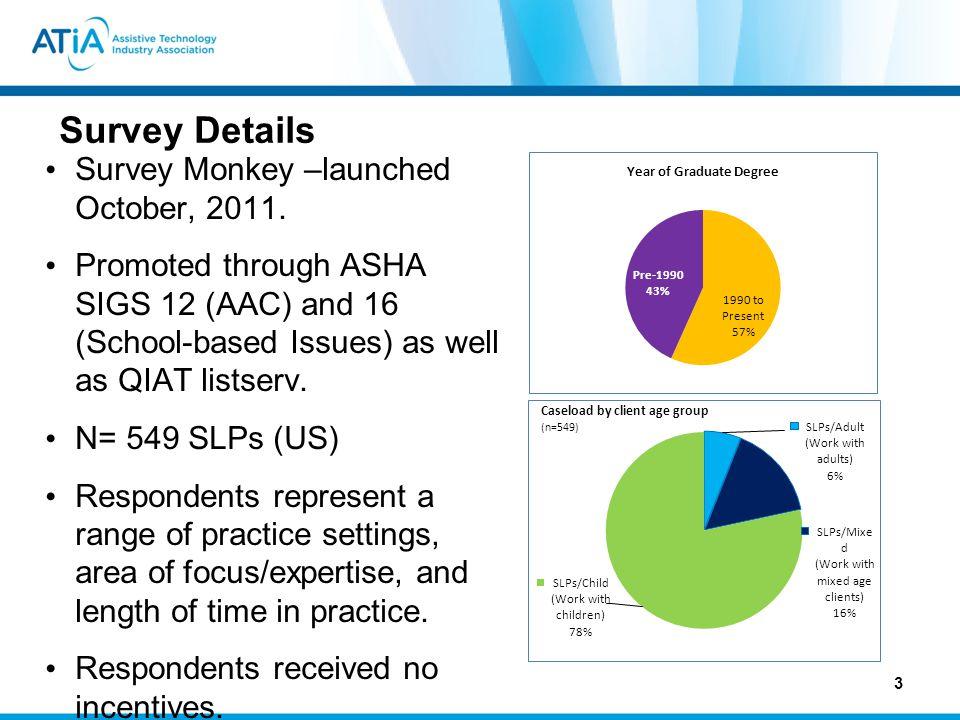 Survey Details Survey Monkey –launched October, 2011.