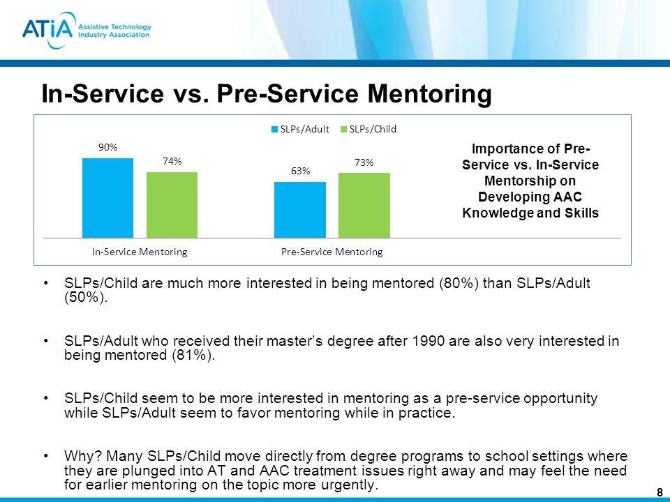In-Service vs.
