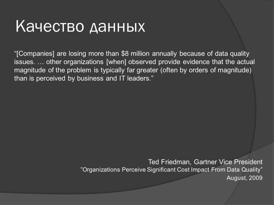 Качество данных
