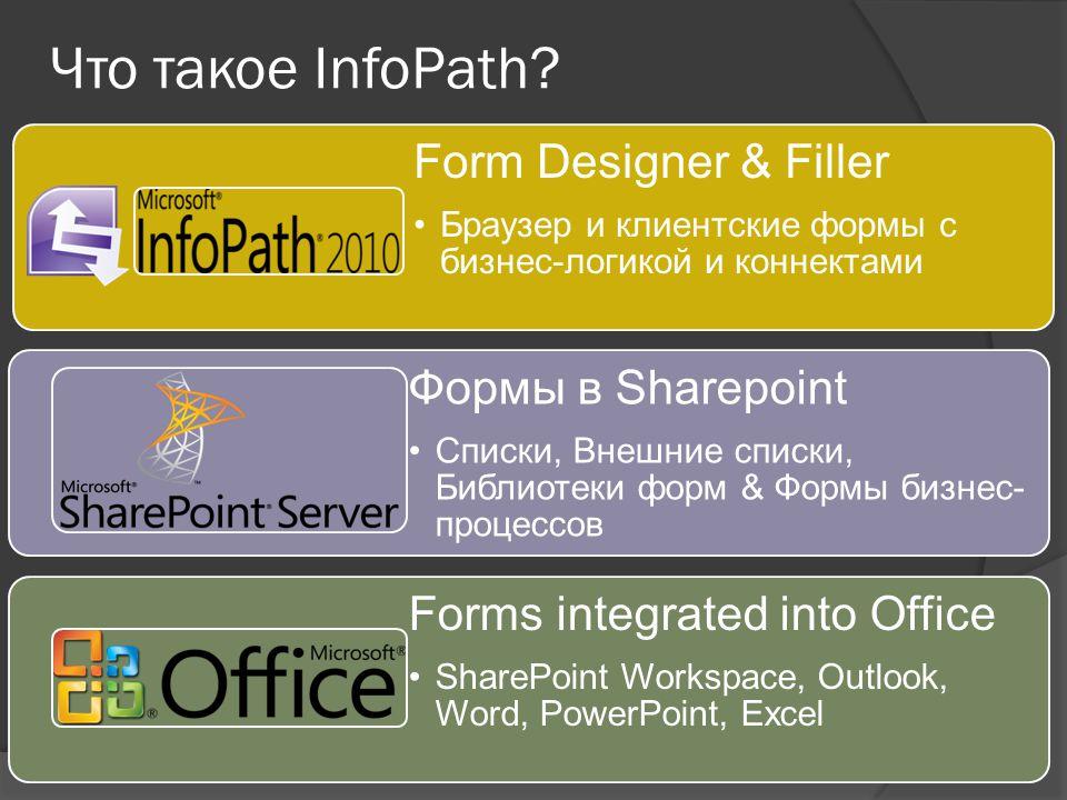 Что такое InfoPath.