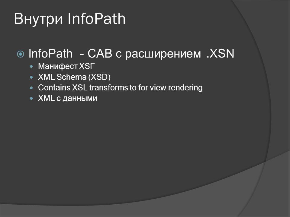 Внутри InfoPath InfoPath - CAB с расширением.XSN Манифест XSF XML Schema (XSD) Contains XSL transforms to for view rendering XML с данными