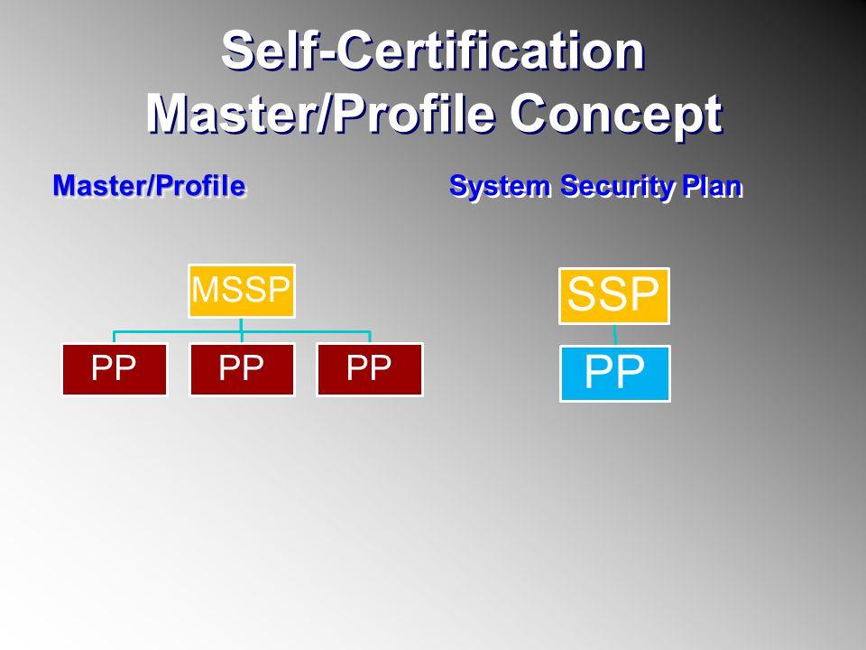 Self-Certification Master/Profile Concept Master/ProfileMaster/ProfileSystem Security Plan MSSP PP SSP PP