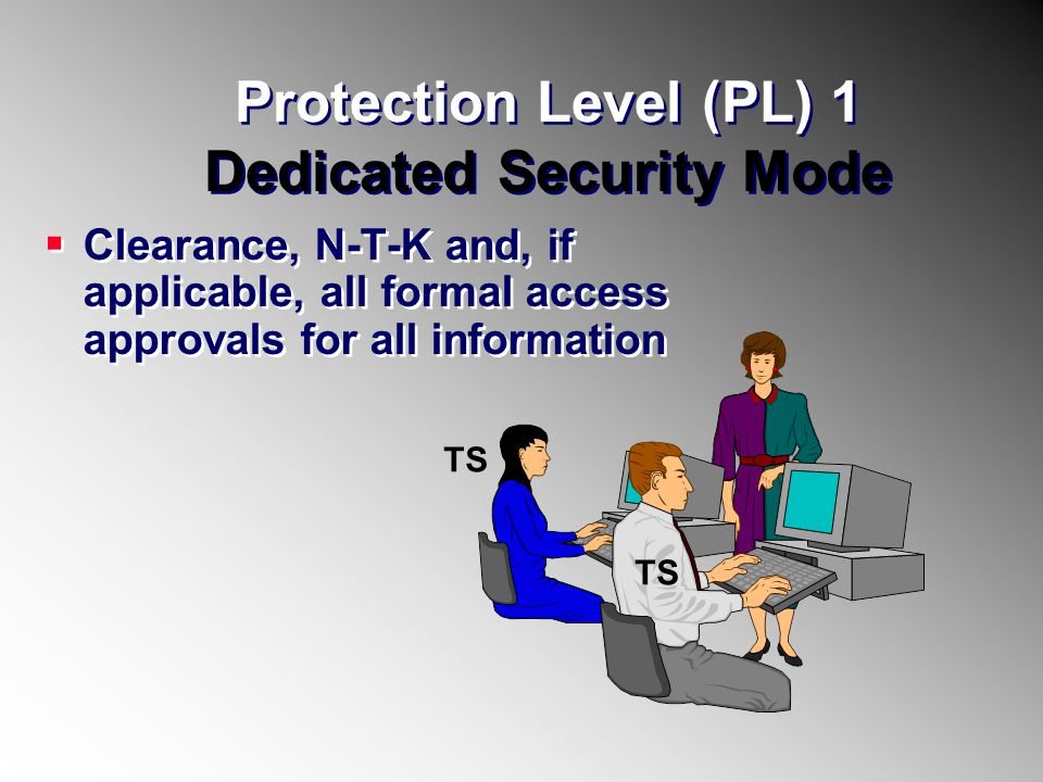 Protection Level (PL) 1 Dedicated Security Mode Clearance, N-T-K and, if applicable, all formal access approvals for all information TS