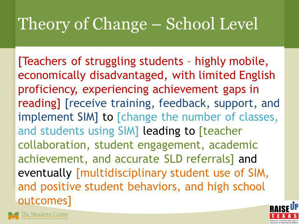 Theory of Change – School Level [Teachers of struggling students – highly mobile, economically disadvantaged, with limited English proficiency, experi
