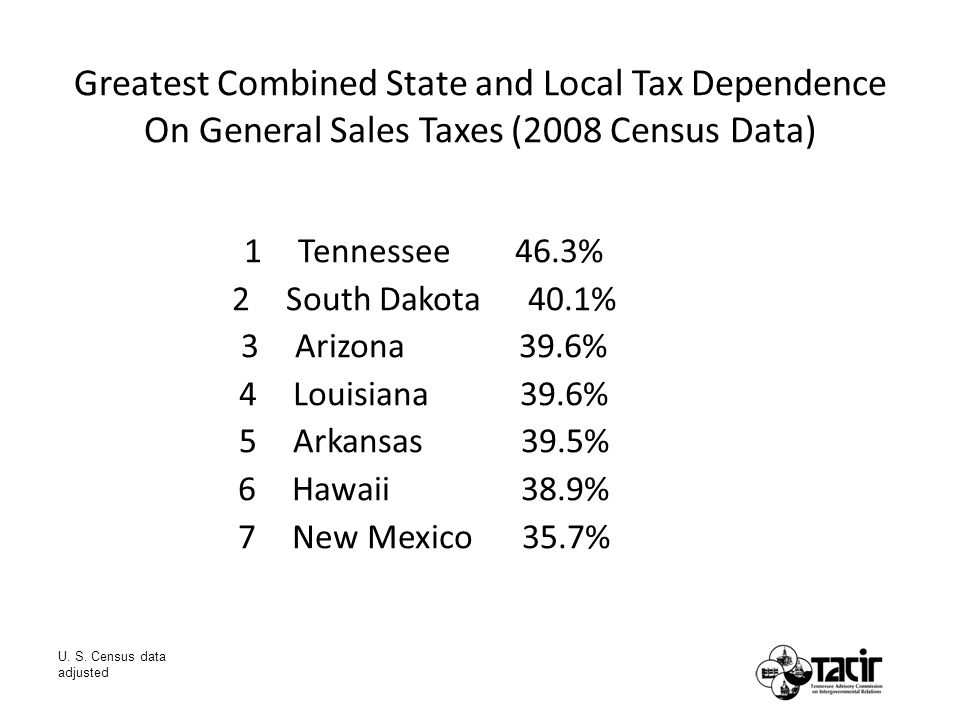 Highest combined average state and local sales tax rate: 9.41%