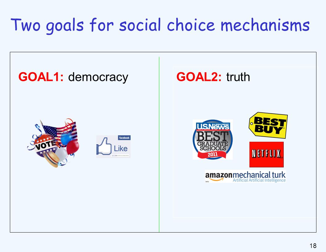 Two goals for social choice mechanisms GOAL1: democracy 18 GOAL2: truth