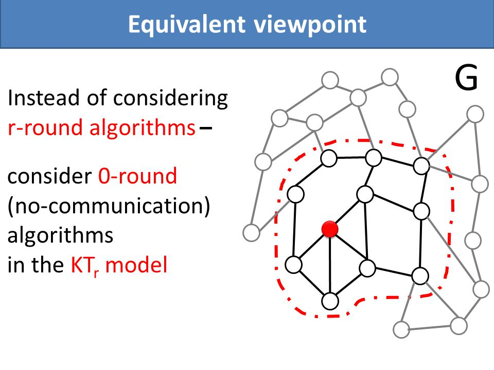 Equivalent viewpoint Instead of considering r-round algorithms – G consider 0-round (no-communication) algorithms in the KT r model