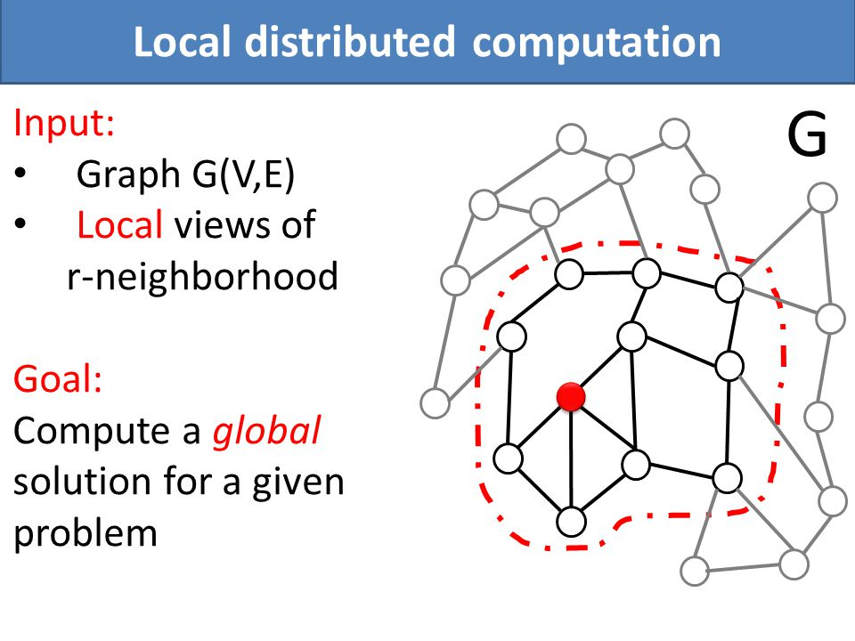 Local distributed computation Input: Graph G(V,E) Local views of r-neighborhood Goal: Compute a global solution for a given problem G