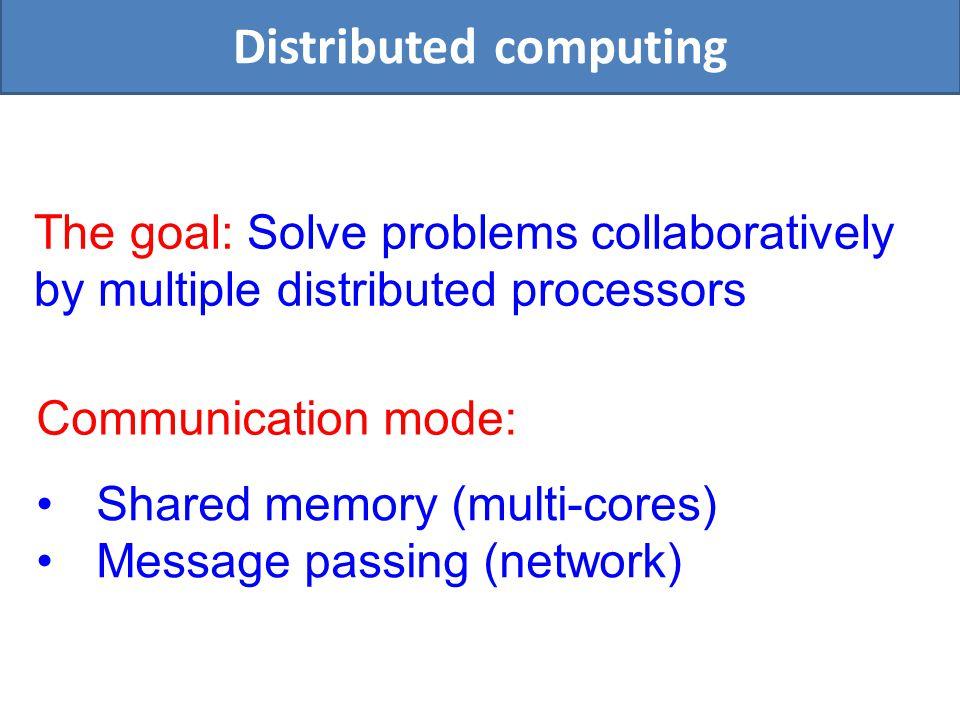 Point-to-point communication network The distributed network model V={v 1,…,v n } - Processors (network sites) E - bidirectional communication links