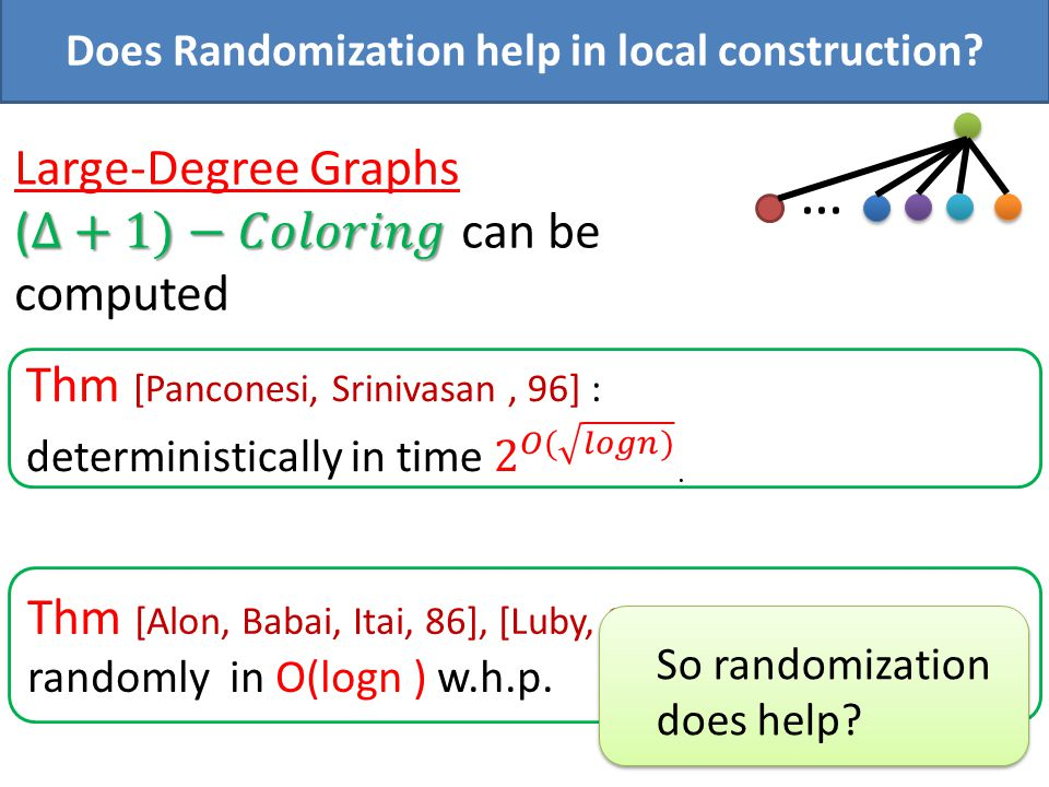 Does Randomization help in local construction.