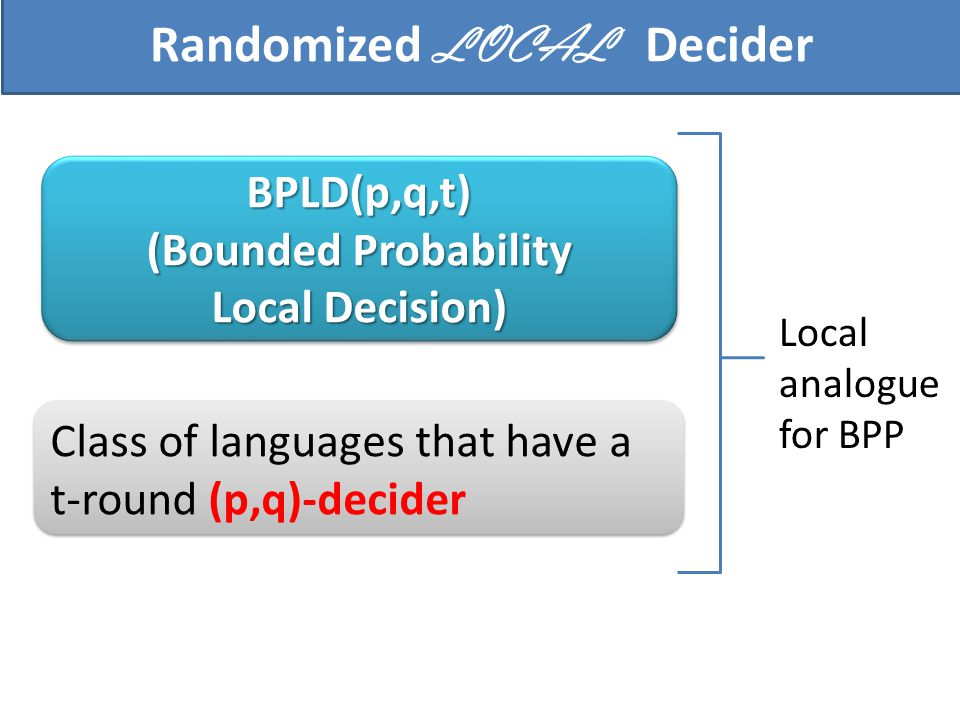 Randomized LOCAL Decider Class of languages that have a t-round (p,q)-decider BPLD(p,q,t) (Bounded Probability Local Decision) BPLD(p,q,t) Local analo