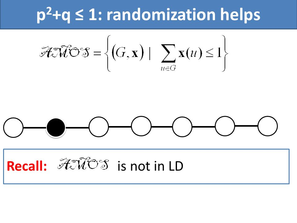 p 2 +q 1: randomization helps Recall: is not in LD