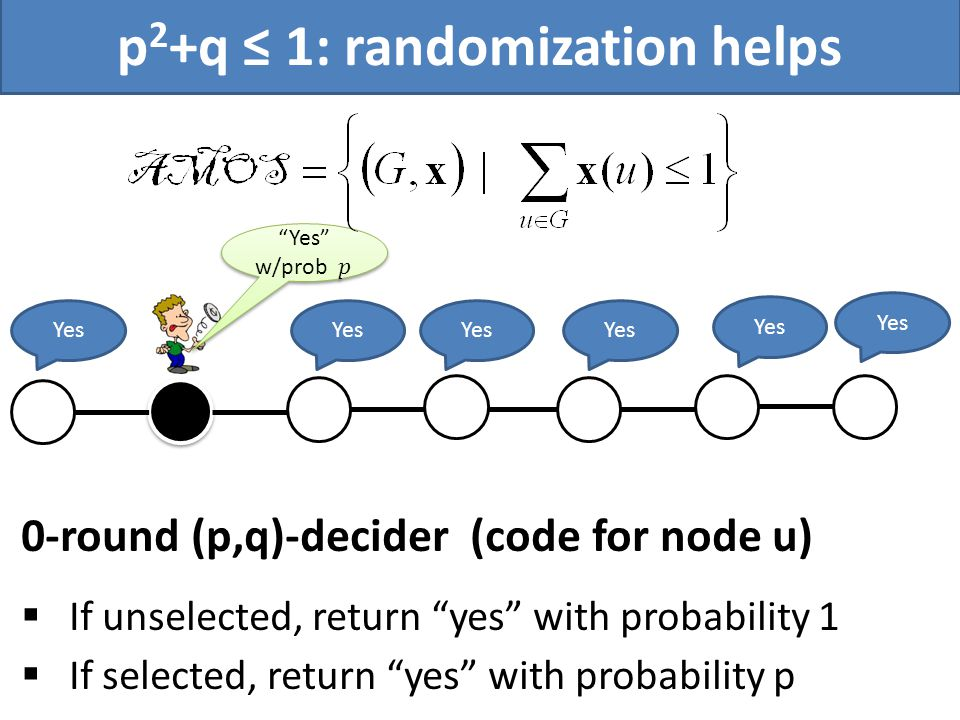 p 2 +q 1: randomization helps 0-round (p,q)-decider (code for node u) If unselected, return yes with probability 1 If selected, return yes with probab