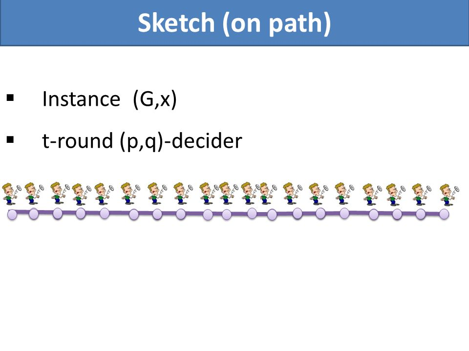 Instance (G,x) t-round (p,q)-decider Sketch (on path)