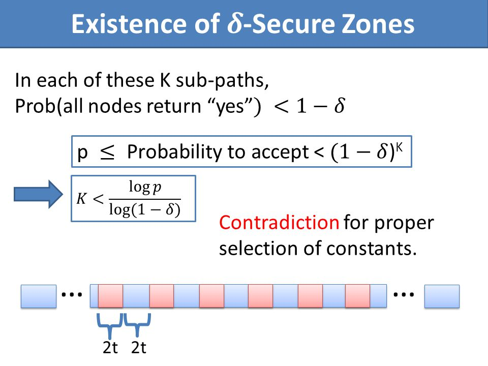 Contradiction for proper selection of constants. …… 2t