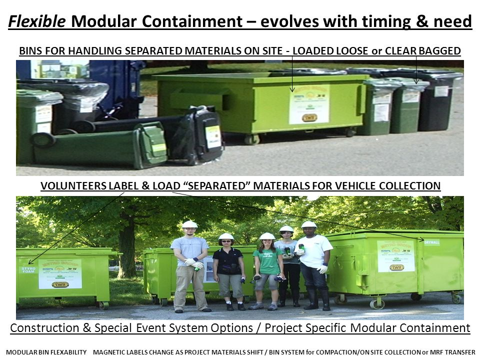 Flexible Modular Containment – evolves with timing & need BINS FOR HANDLING SEPARATED MATERIALS ON SITE - LOADED LOOSE or CLEAR BAGGED VOLUNTEERS LABEL & LOAD SEPARATED MATERIALS FOR VEHICLE COLLECTION Construction & Special Event System Options / Project Specific Modular Containment MODULAR BIN FLEXABILITYMAGNETIC LABELS CHANGE AS PROJECT MATERIALS SHIFT / BIN SYSTEM for COMPACTION/ON SITE COLLECTION or MRF TRANSFER