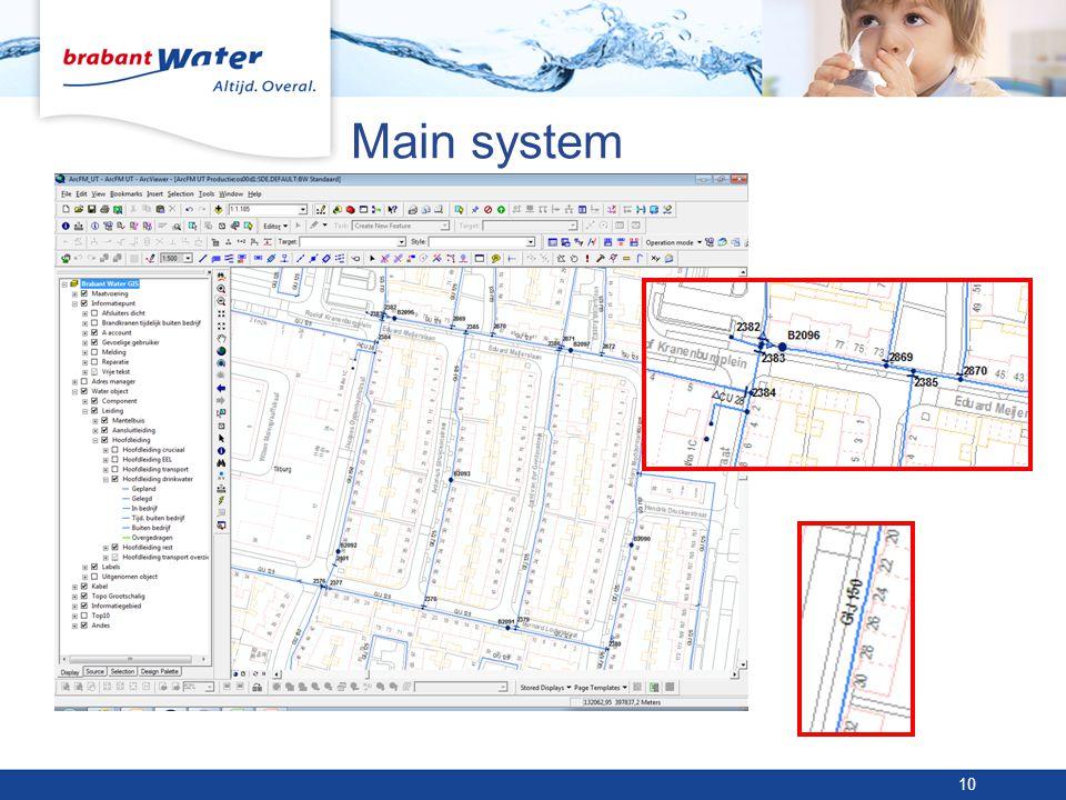 Main system 10